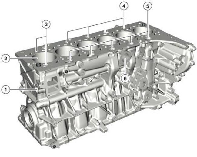 Картер двигателя B58