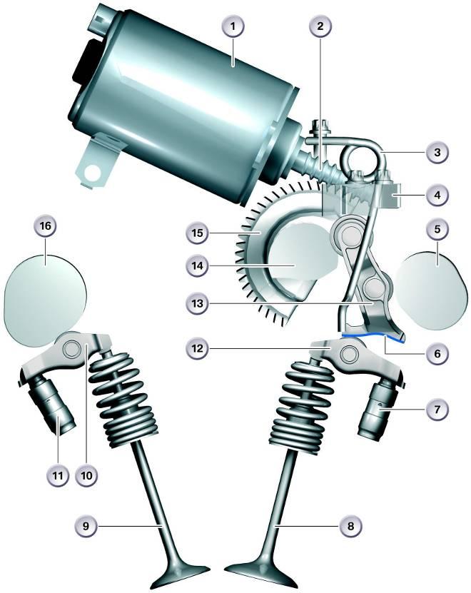 Управление клапанами с изменяемым ходом II в Н52