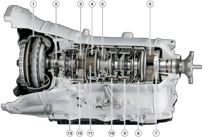 Детали и узлы АКПП GA8HP