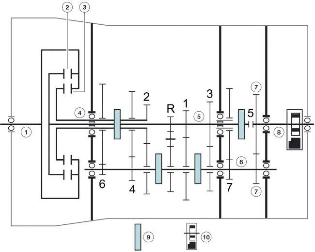 Конструкция и опора коробки передач GS7D36 BG