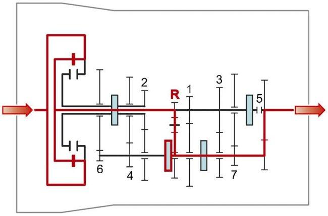 Передача заднего хода GS7D36BG