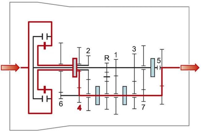 Четвертая передача GS7D36BG