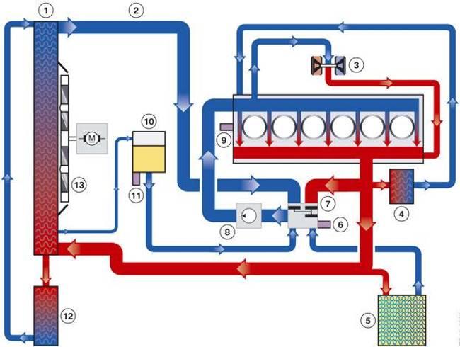 Вентиляционная система двигателя B58