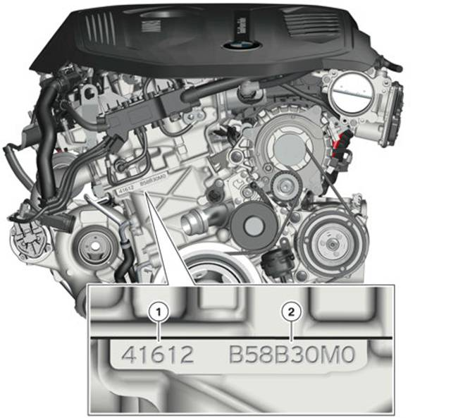 Идентификация-двигателя-B58