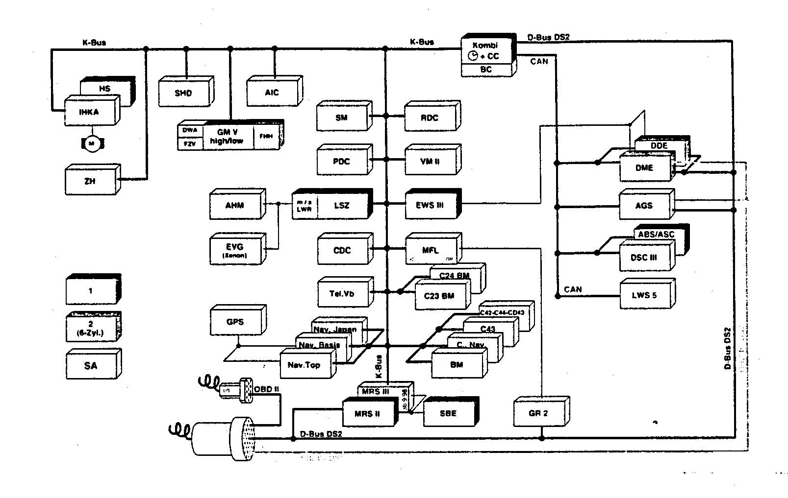 схема предохранителей на bmw 320i e46