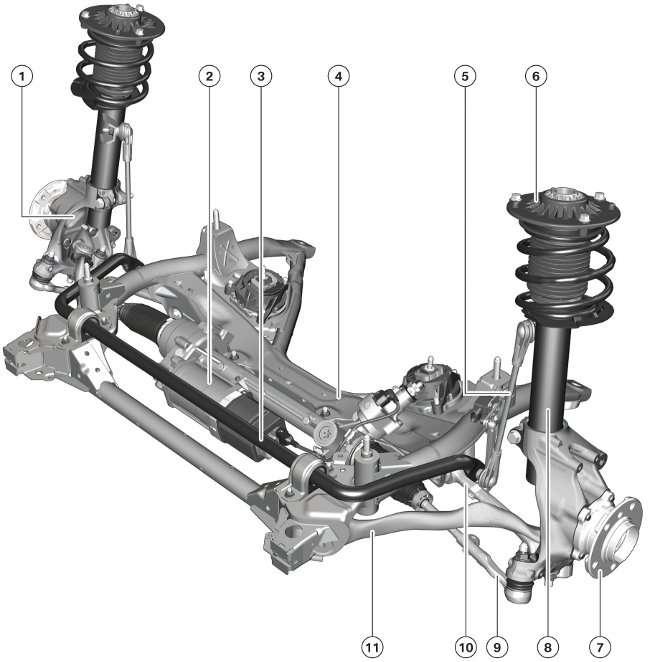 Двухшарнирная передняя подвеска с тягами F30