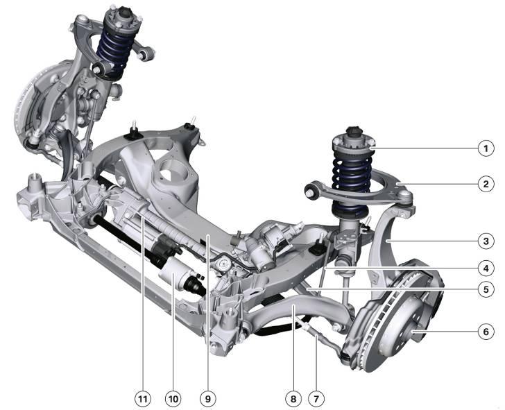 Передняя подвеска BMW F10