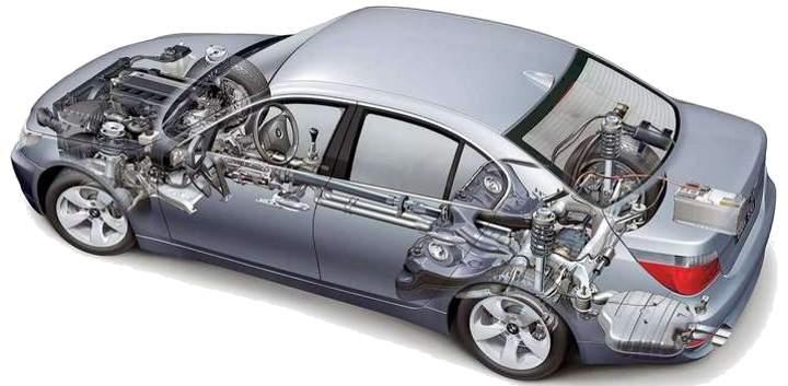 BMW E60 5 Series - проблемы с подвеской